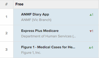 ANMF iOS App Store downloads Dec 24 2015